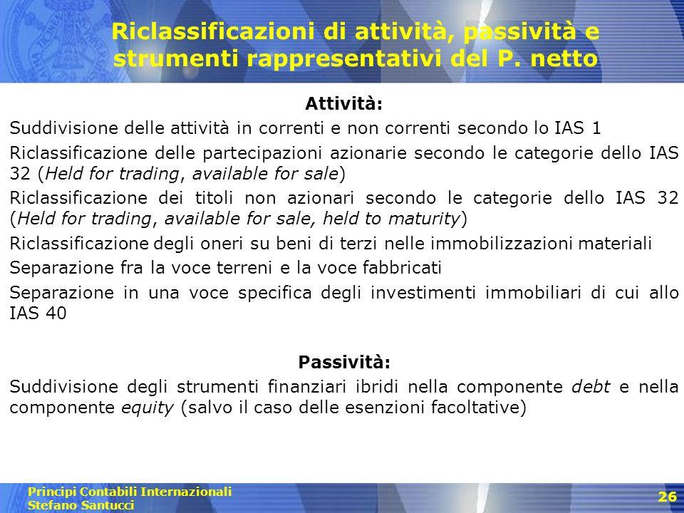 Riclassificazioni di attività, passività e strumenti rappresentativi del P. netto