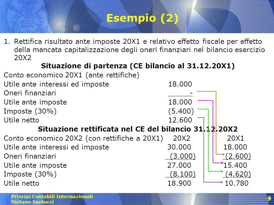 Esempio (2)