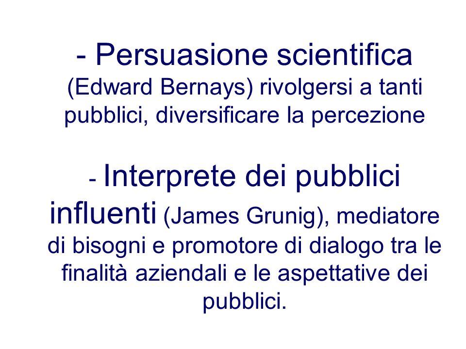 Persuasione scientifica (Edward Bernays) rivolgersi a tanti pubblici, diversificare la percezione - Interprete dei pubblici influenti (James Grunig), mediatore di bisogni e promotore di dialogo tra le finalità aziendali e le aspettative dei pubblici.