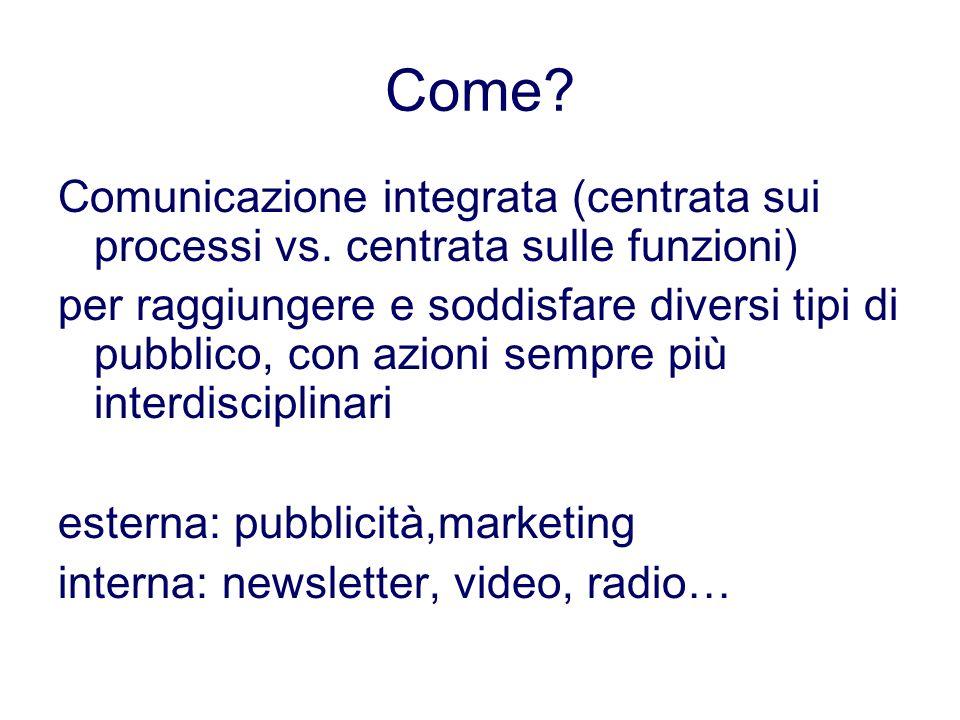 Come Comunicazione integrata (centrata sui processi vs. centrata sulle funzioni)
