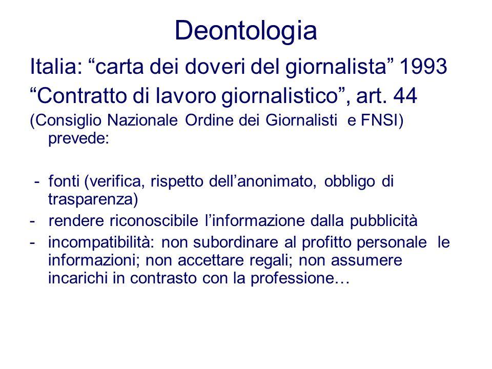 Deontologia Italia: carta dei doveri del giornalista 1993