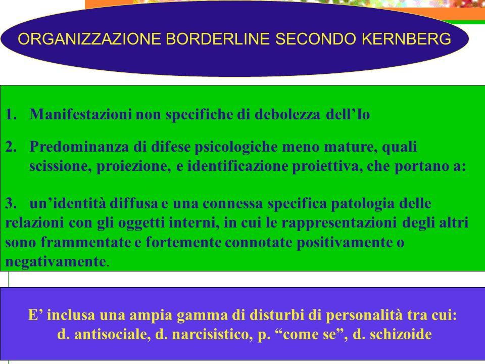 ORGANIZZAZIONE BORDERLINE SECONDO KERNBERG