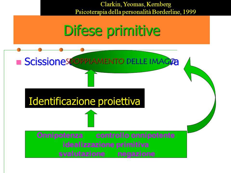 Difese primitive Scissione o dissociazione primitiva