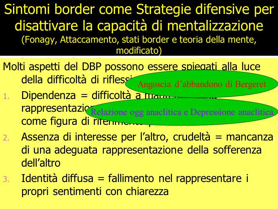 Sintomi border come Strategie difensive per disattivare la capacità di mentalizzazione (Fonagy, Attaccamento, stati border e teoria della mente, modificato)