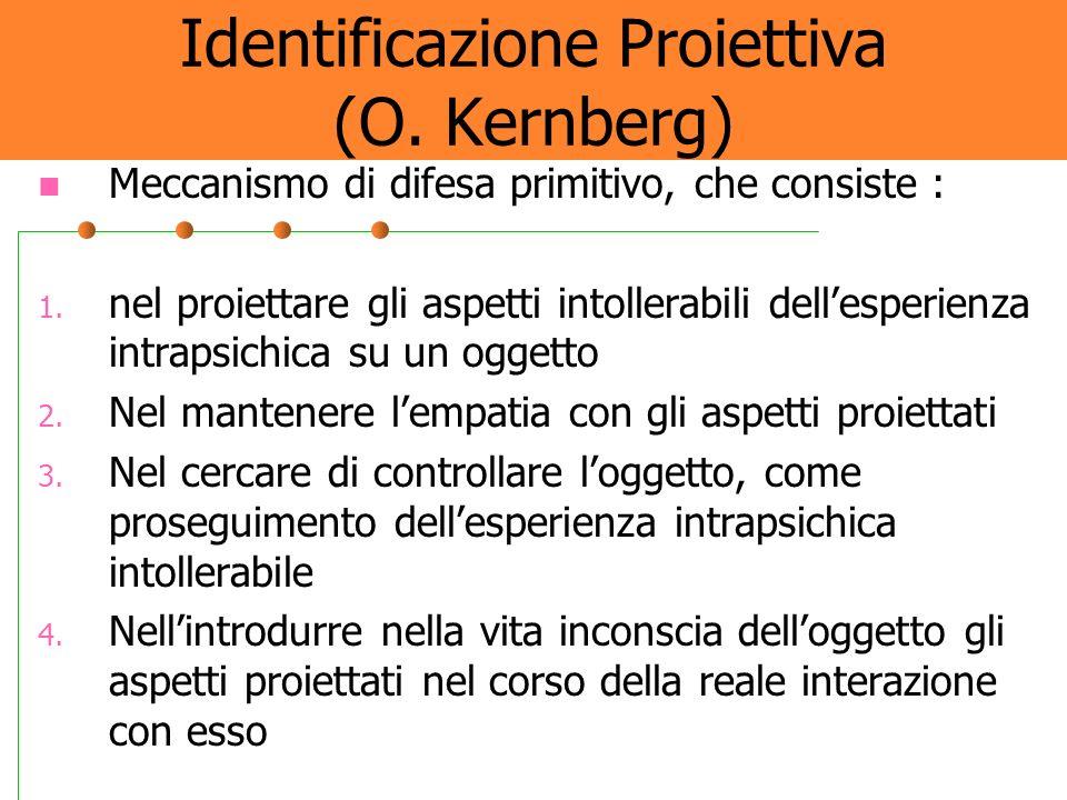 Identificazione Proiettiva (O. Kernberg)