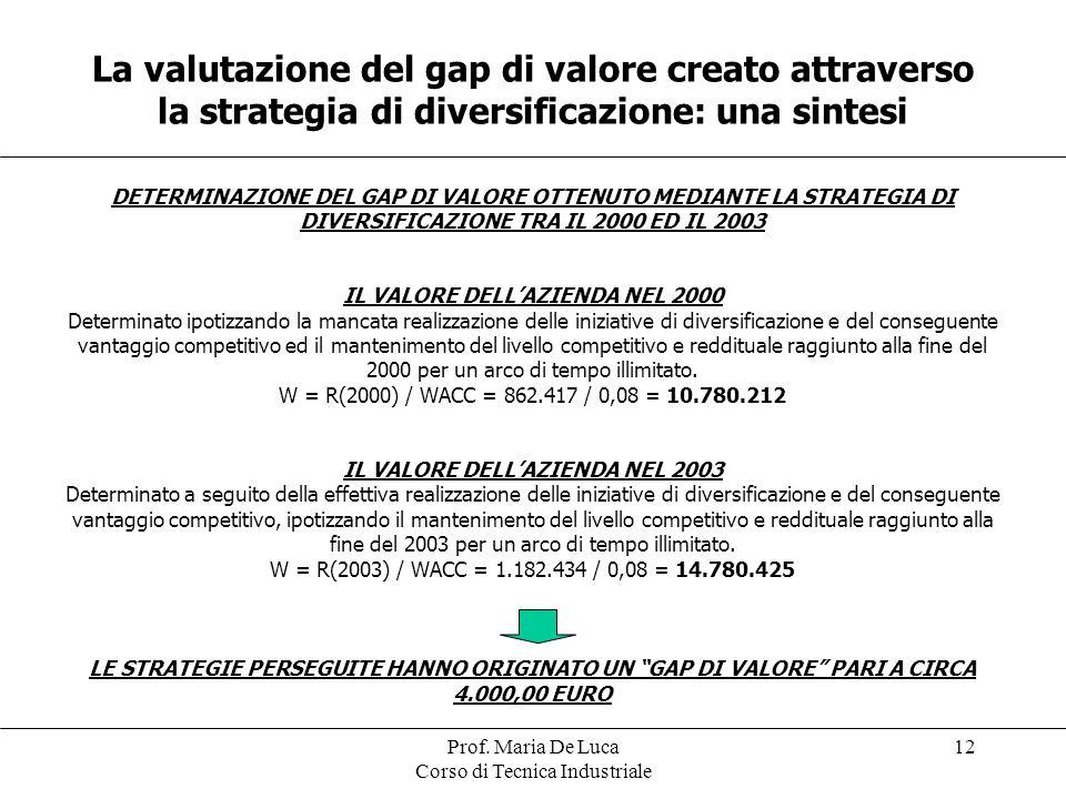 La valutazione del gap di valore creato attraverso la strategia di diversificazione: una sintesi