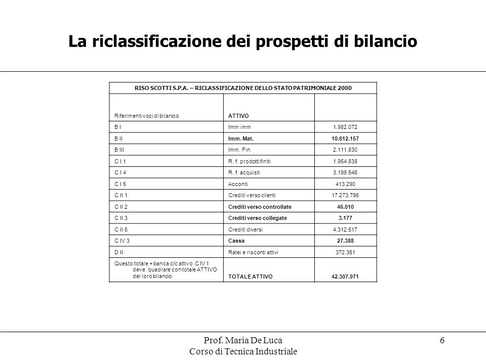 La riclassificazione dei prospetti di bilancio