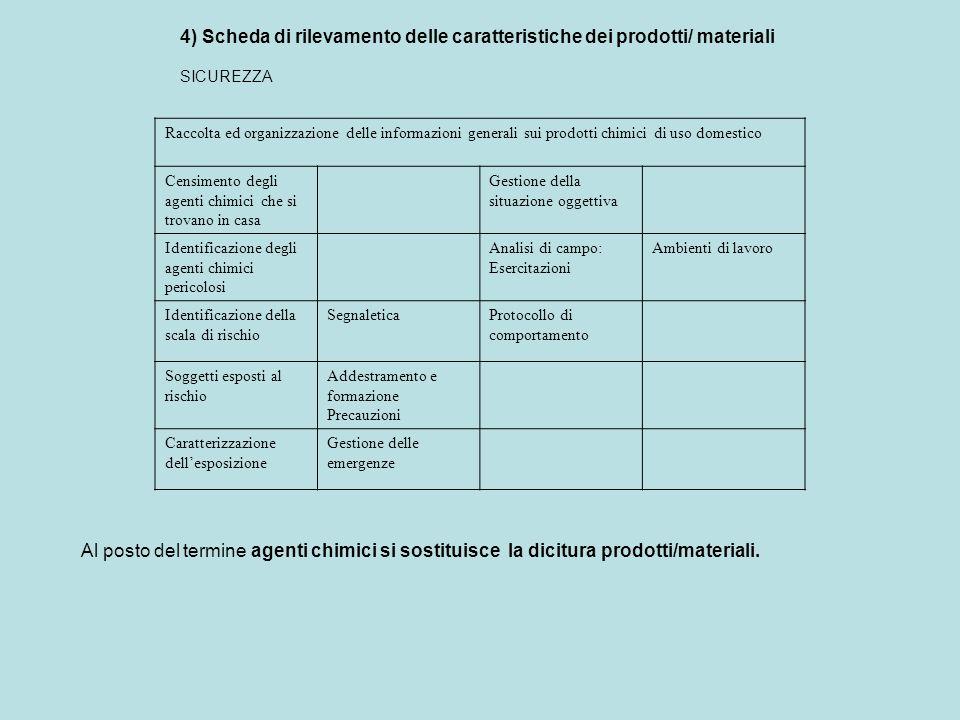 4) Scheda di rilevamento delle caratteristiche dei prodotti/ materiali