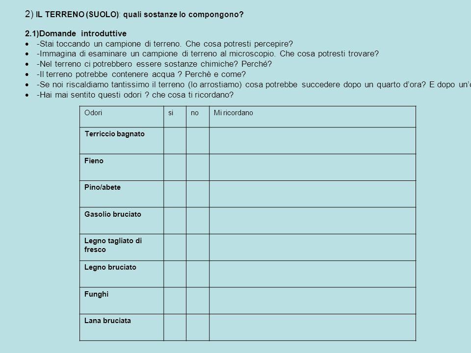 2) IL TERRENO (SUOLO): quali sostanze lo compongono