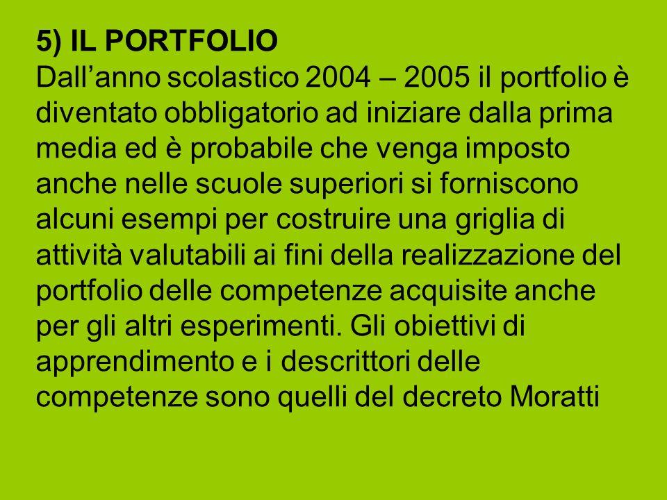 5) IL PORTFOLIO