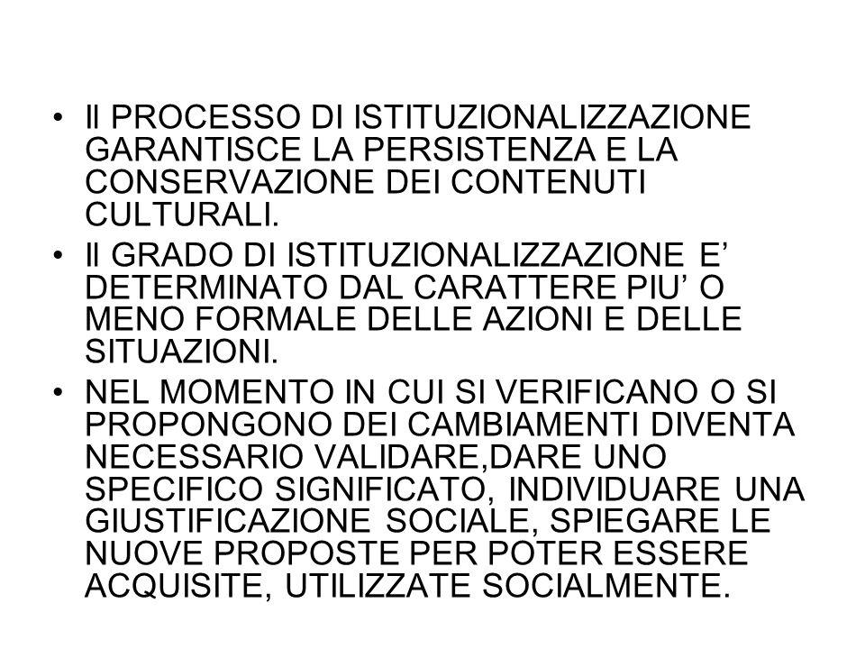 Il PROCESSO DI ISTITUZIONALIZZAZIONE GARANTISCE LA PERSISTENZA E LA CONSERVAZIONE DEI CONTENUTI CULTURALI.