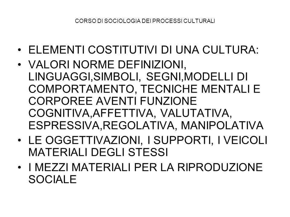 CORSO DI SOCIOLOGIA DEI PROCESSI CULTURALI