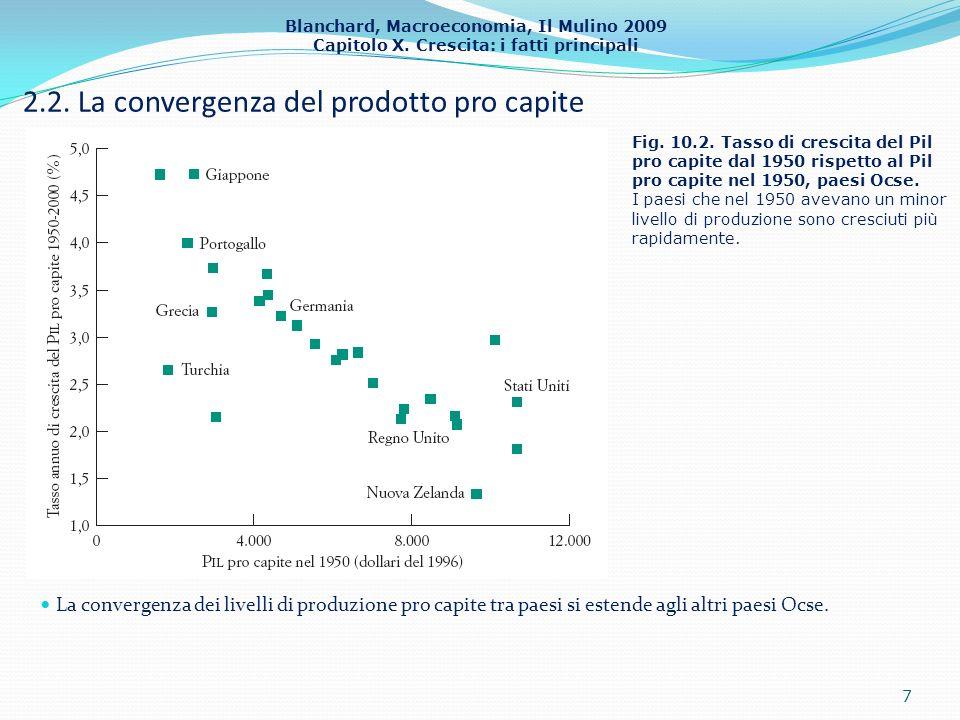 2.2. La convergenza del prodotto pro capite