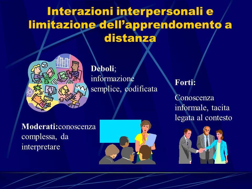 Interazioni interpersonali e limitazione dell'apprendomento a distanza