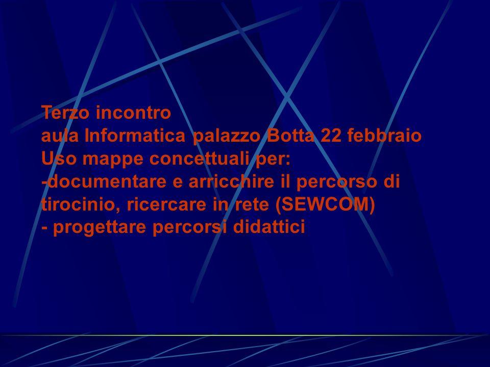 Terzo incontro aula Informatica palazzo Botta 22 febbraio. Uso mappe concettuali per: