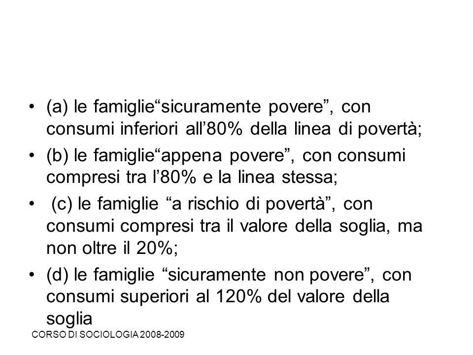 (a) le famiglie sicuramente povere , con consumi inferiori all'80% della linea di povertà;