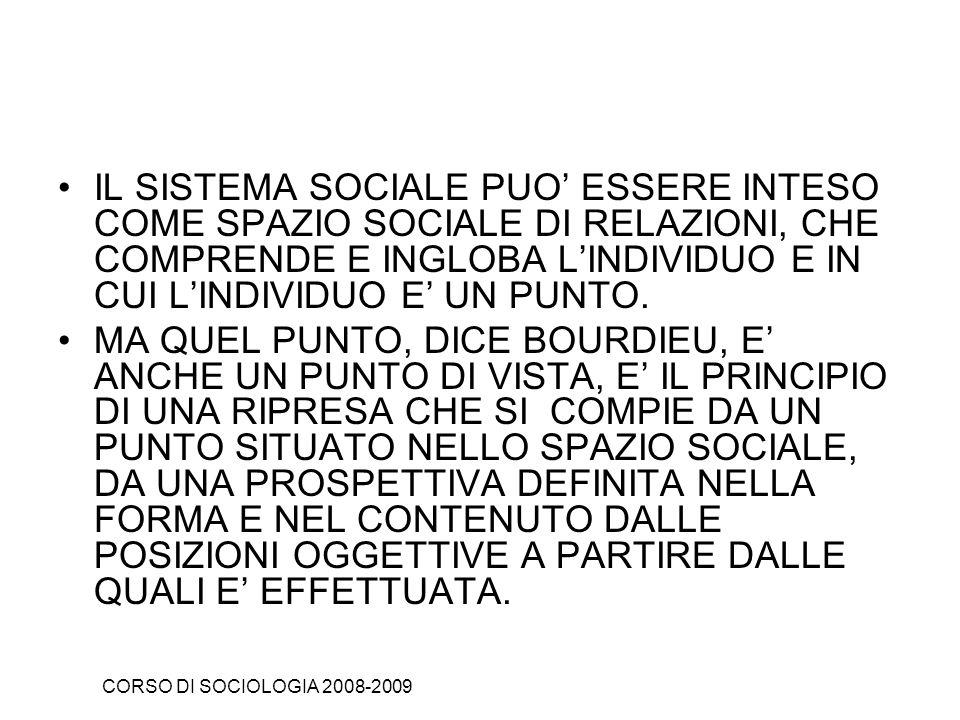 IL SISTEMA SOCIALE PUO' ESSERE INTESO COME SPAZIO SOCIALE DI RELAZIONI, CHE COMPRENDE E INGLOBA L'INDIVIDUO E IN CUI L'INDIVIDUO E' UN PUNTO.