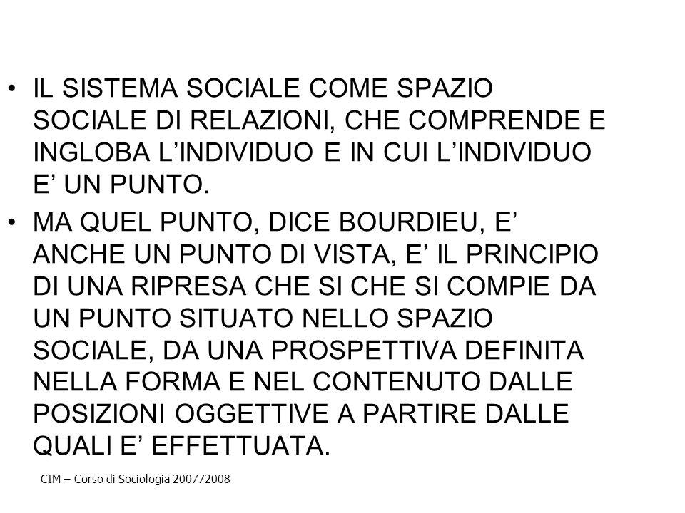 IL SISTEMA SOCIALE COME SPAZIO SOCIALE DI RELAZIONI, CHE COMPRENDE E INGLOBA L'INDIVIDUO E IN CUI L'INDIVIDUO E' UN PUNTO.