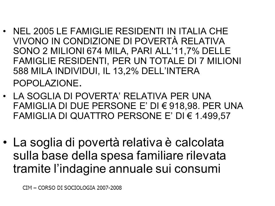 NEL 2005 LE FAMIGLIE RESIDENTI IN ITALIA CHE VIVONO IN CONDIZIONE DI POVERTÀ RELATIVA SONO 2 MILIONI 674 MILA, PARI ALL'11,7% DELLE FAMIGLIE RESIDENTI, PER UN TOTALE DI 7 MILIONI 588 MILA INDIVIDUI, IL 13,2% DELL'INTERA POPOLAZIONE.