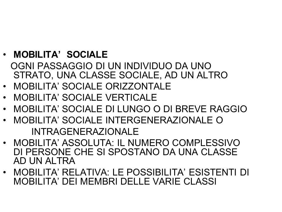 MOBILITA' SOCIALE OGNI PASSAGGIO DI UN INDIVIDUO DA UNO STRATO, UNA CLASSE SOCIALE, AD UN ALTRO. MOBILITA' SOCIALE ORIZZONTALE.