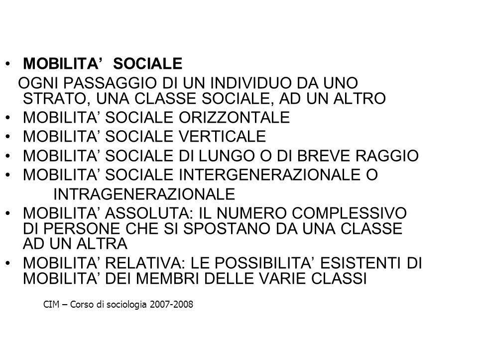 MOBILITA' SOCIALE ORIZZONTALE MOBILITA' SOCIALE VERTICALE