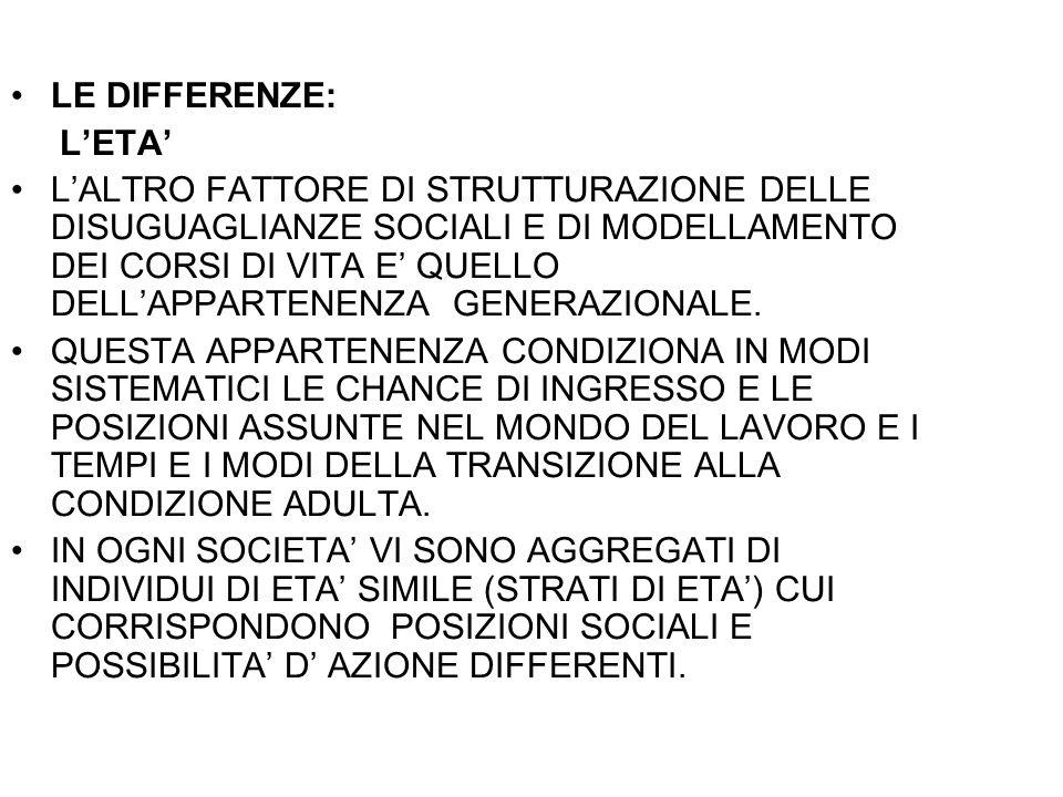LE DIFFERENZE: L'ETA'