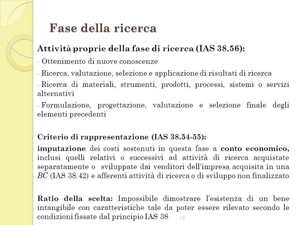 Fase della ricerca Attività proprie della fase di ricerca (IAS 38.56):