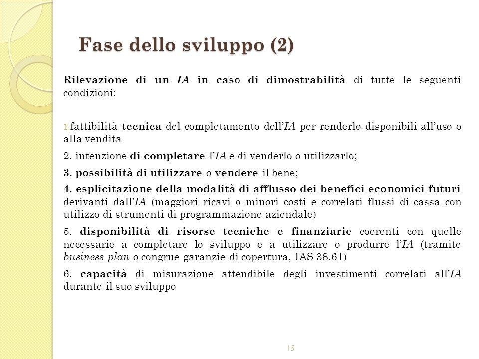 Fase dello sviluppo (2) Rilevazione di un IA in caso di dimostrabilità di tutte le seguenti condizioni: