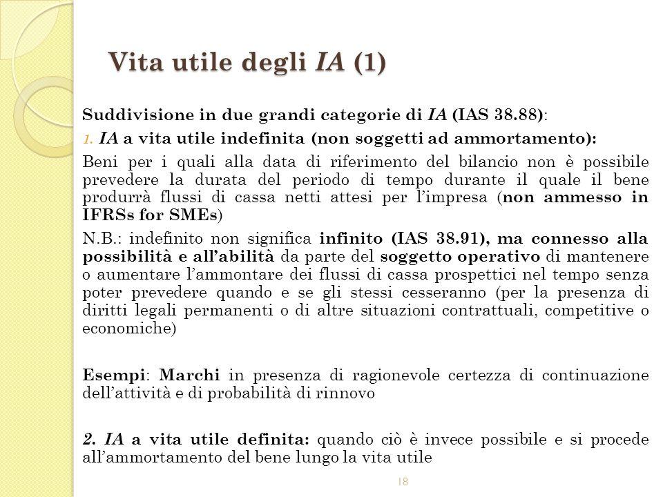 Vita utile degli IA (1) Suddivisione in due grandi categorie di IA (IAS 38.88): IA a vita utile indefinita (non soggetti ad ammortamento):