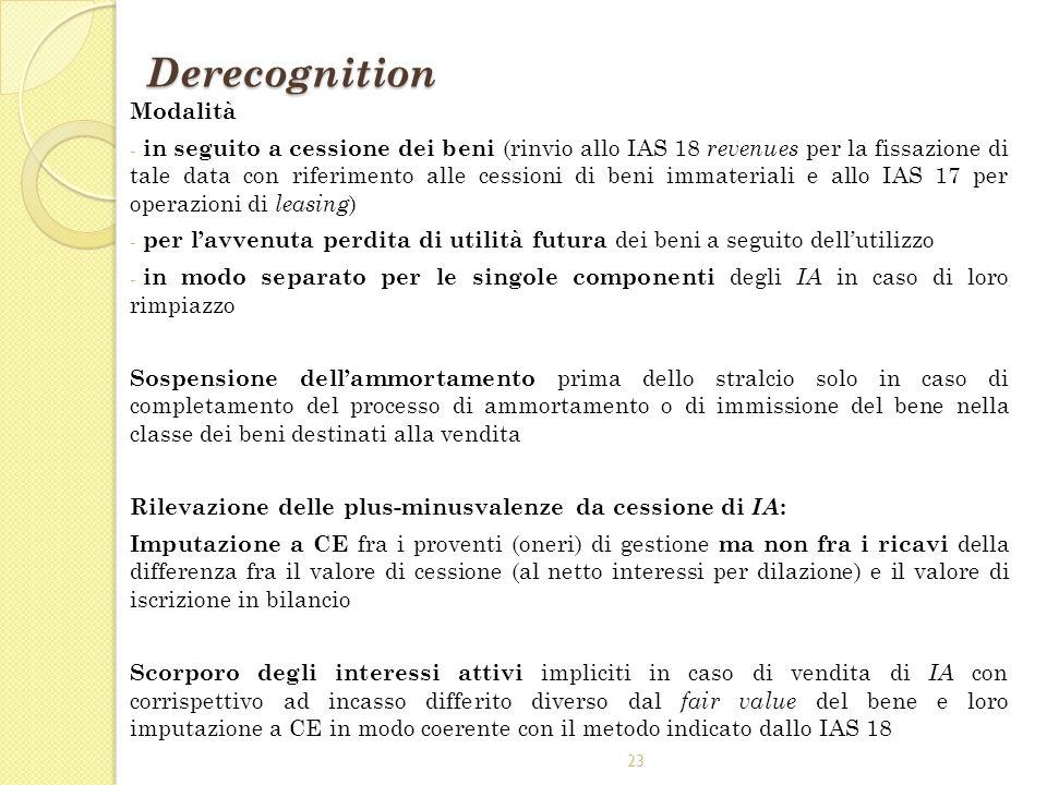 Derecognition Modalità