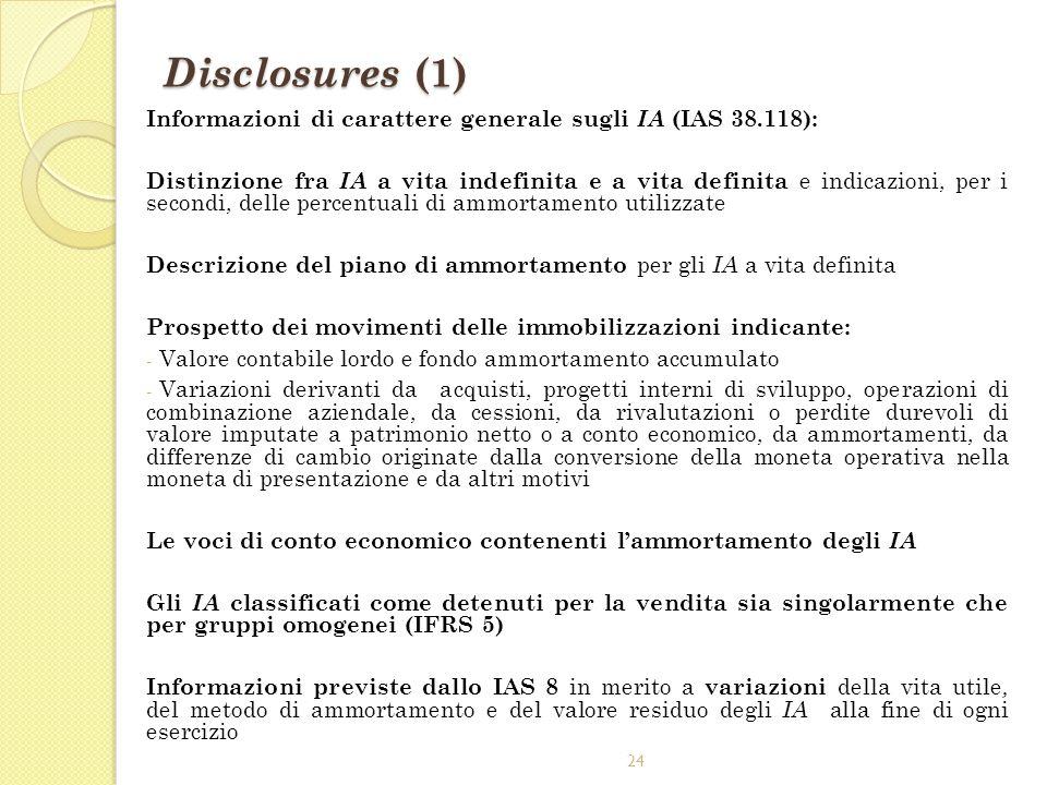 Disclosures (1) Informazioni di carattere generale sugli IA (IAS 38.118):