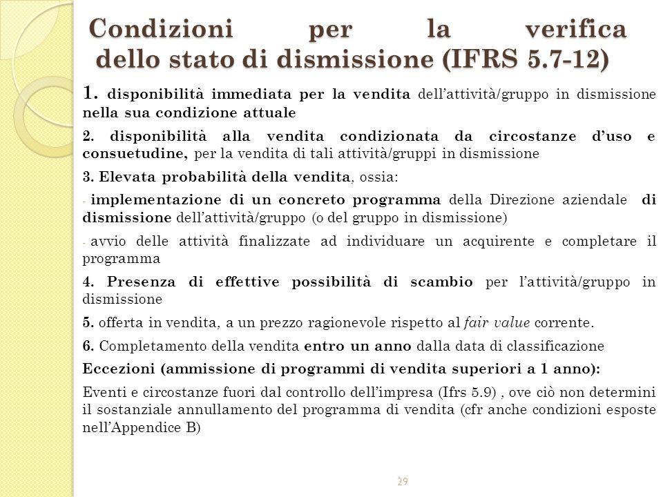 Condizioni per la verifica dello stato di dismissione (IFRS 5.7-12)