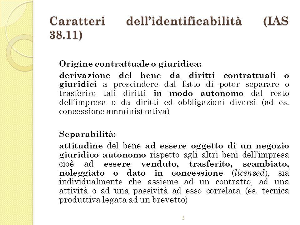Caratteri dell'identificabilità (IAS 38.11)