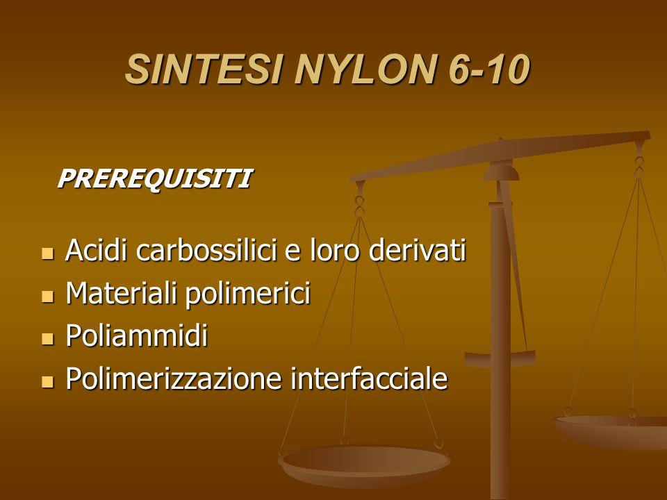 SINTESI NYLON 6-10 Acidi carbossilici e loro derivati