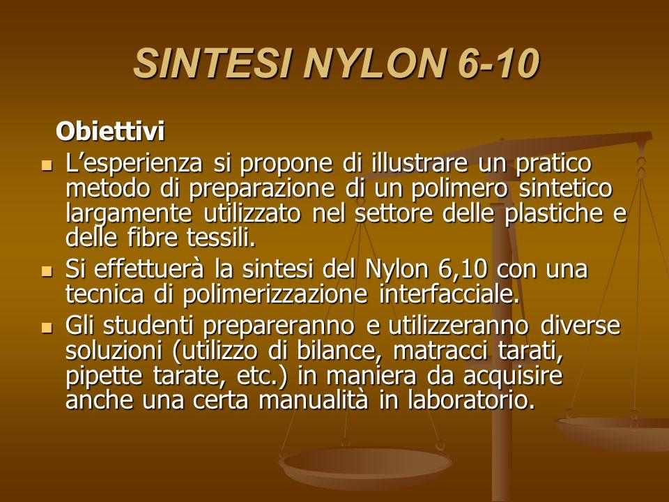 SINTESI NYLON 6-10 Obiettivi