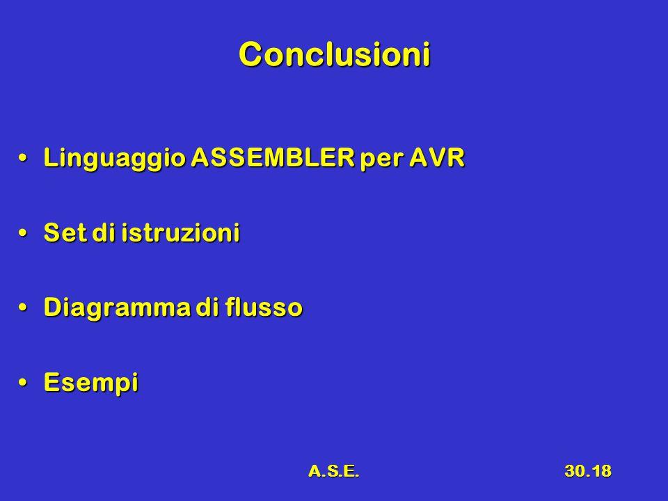 Conclusioni Linguaggio ASSEMBLER per AVR Set di istruzioni