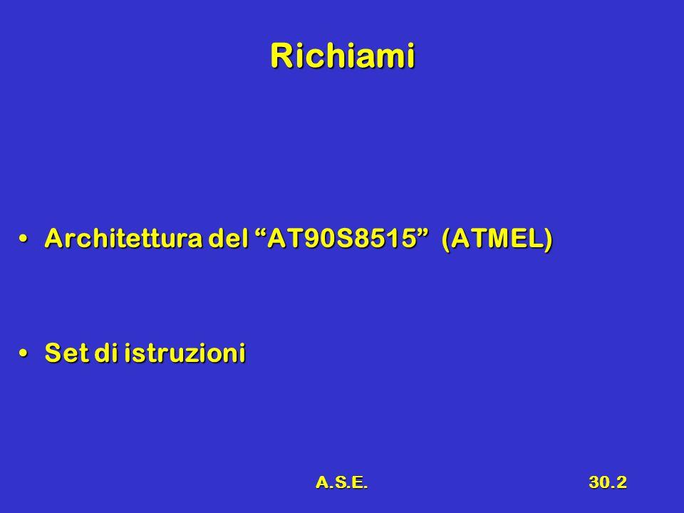 Richiami Architettura del AT90S8515 (ATMEL) Set di istruzioni A.S.E.