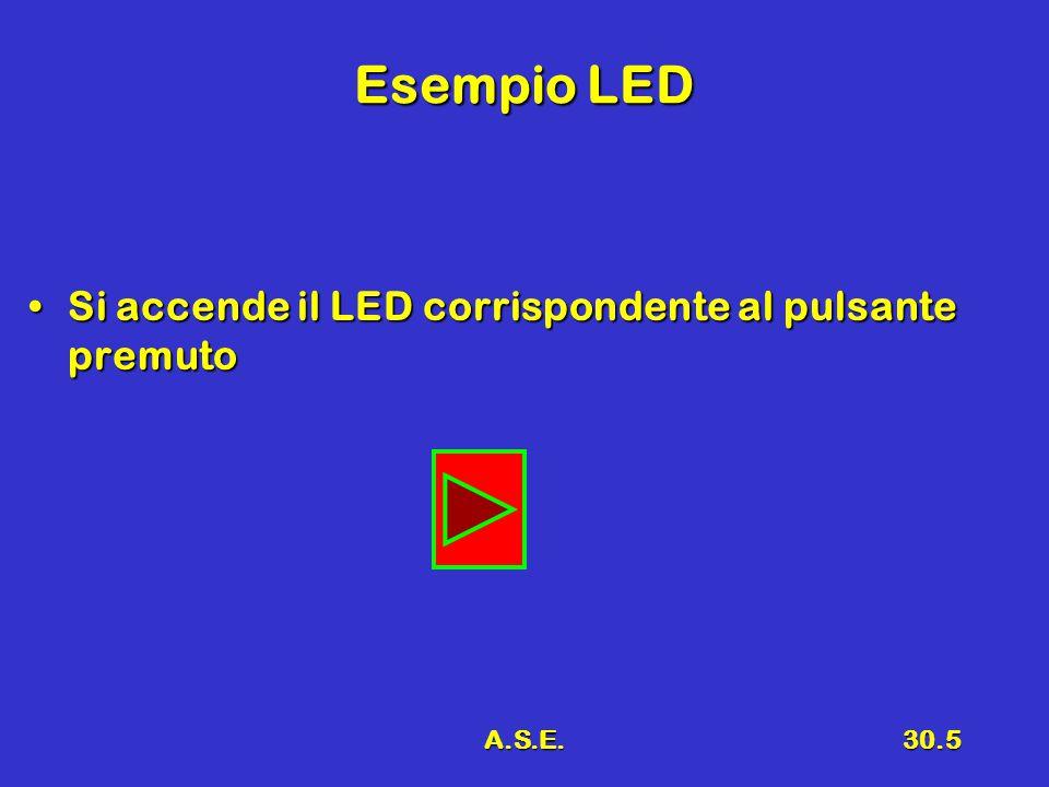 Esempio LED Si accende il LED corrispondente al pulsante premuto
