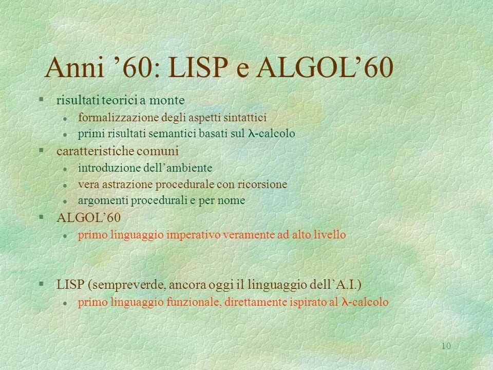 Anni '60: LISP e ALGOL'60 risultati teorici a monte