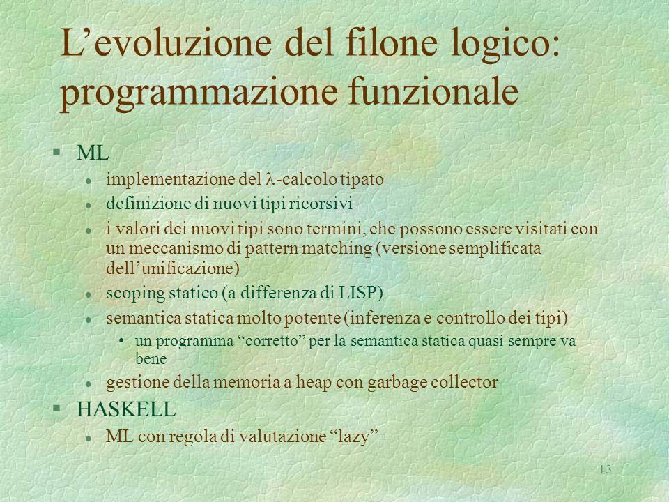 L'evoluzione del filone logico: programmazione funzionale
