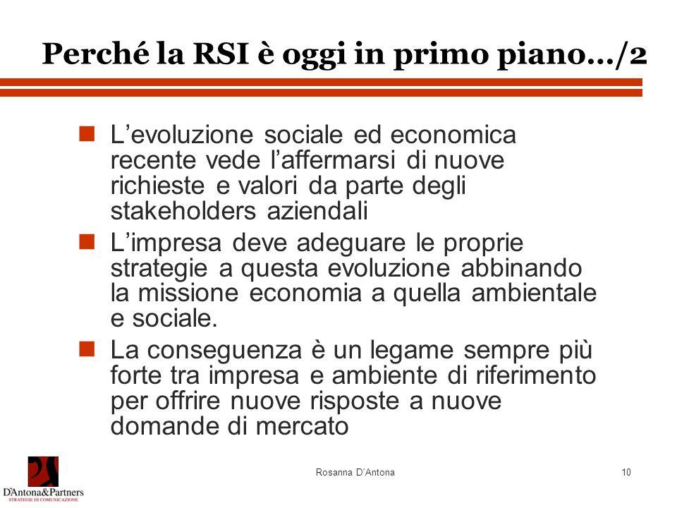 Perché la RSI è oggi in primo piano…/2