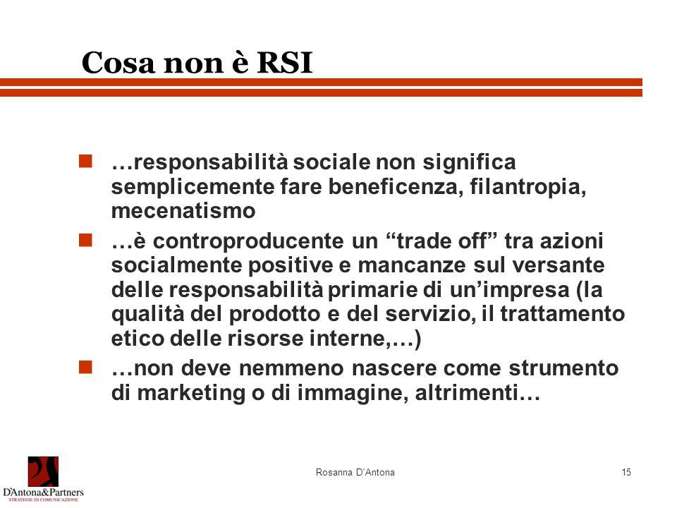 Cosa non è RSI …responsabilità sociale non significa semplicemente fare beneficenza, filantropia, mecenatismo.