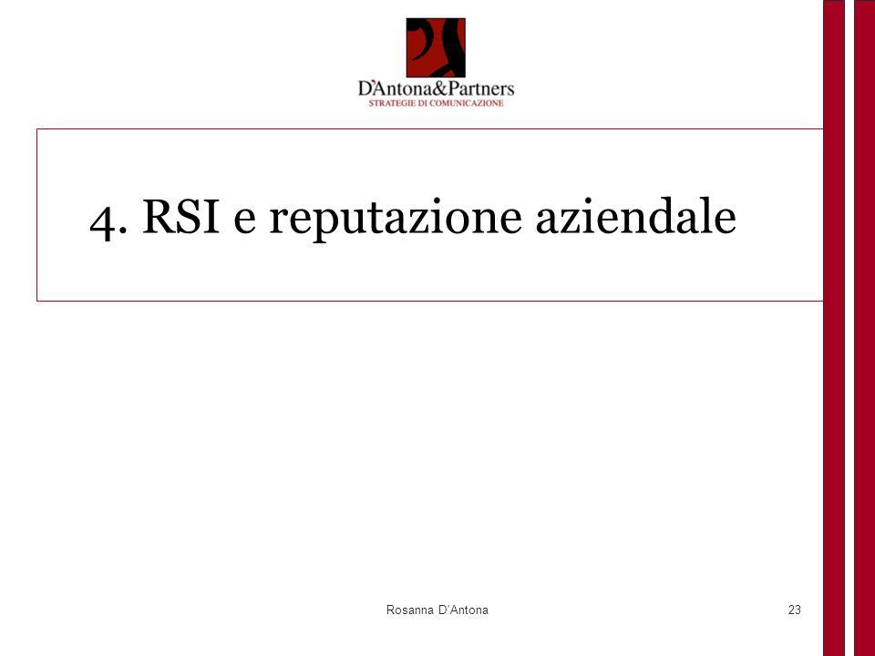 4. RSI e reputazione aziendale