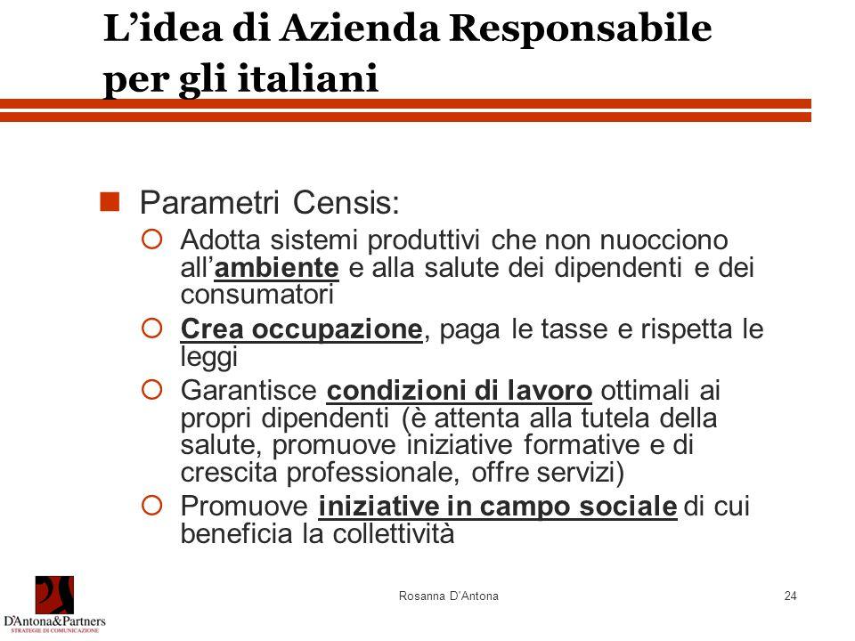 L'idea di Azienda Responsabile per gli italiani