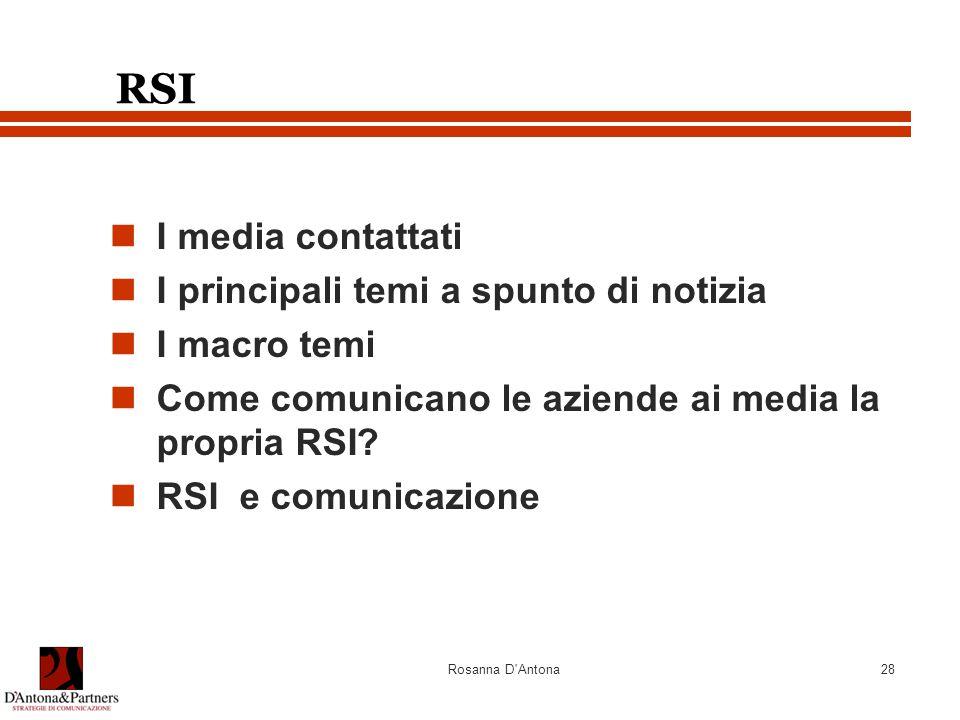 RSI I media contattati I principali temi a spunto di notizia