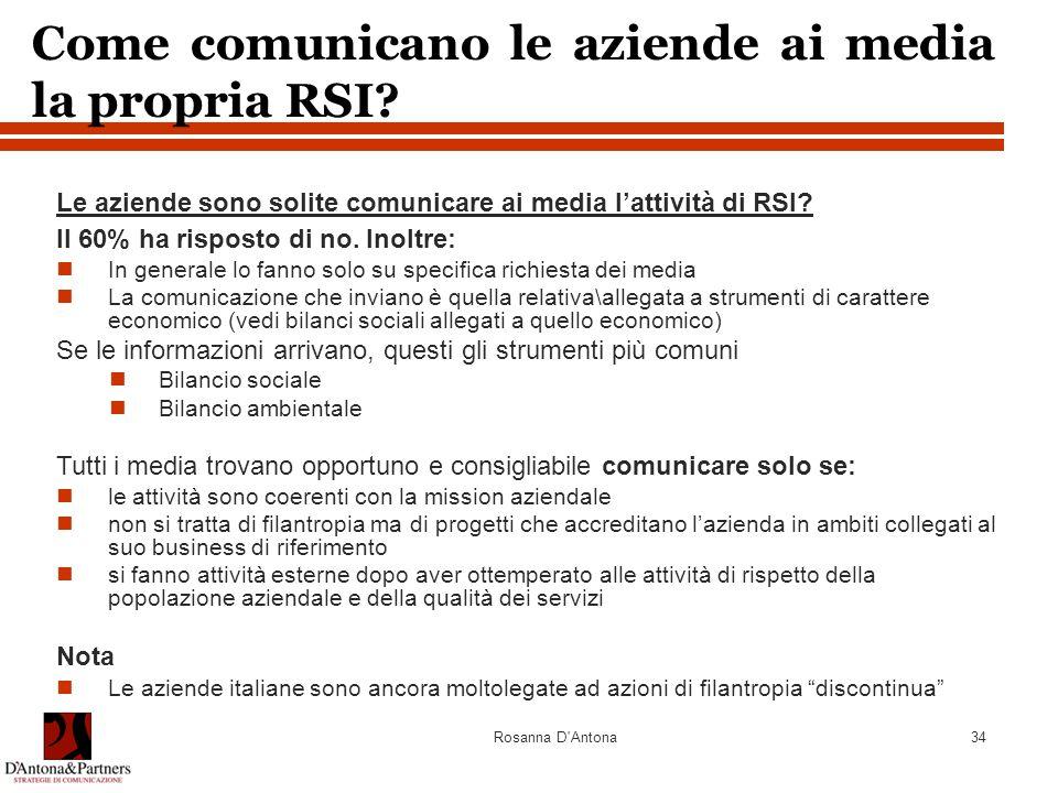 Come comunicano le aziende ai media la propria RSI