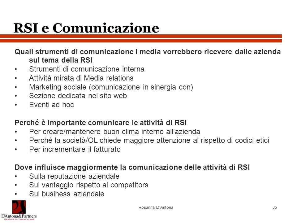 RSI e Comunicazione Quali strumenti di comunicazione i media vorrebbero ricevere dalle azienda sul tema della RSI.