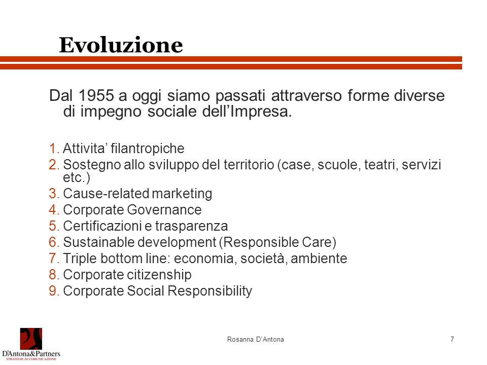 Evoluzione Dal 1955 a oggi siamo passati attraverso forme diverse di impegno sociale dell'Impresa. Attivita' filantropiche.