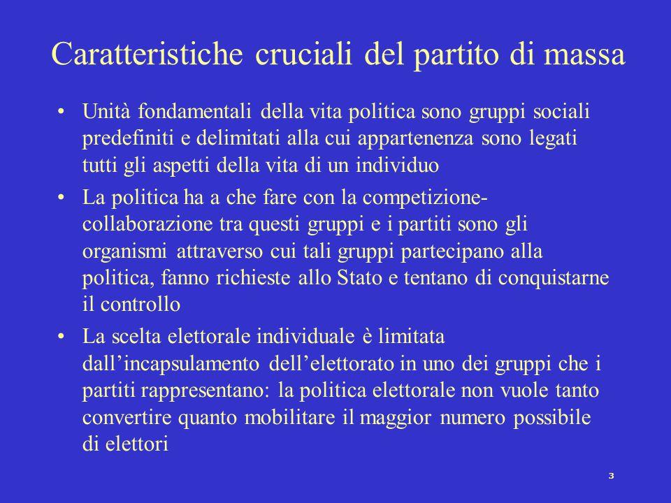 Caratteristiche cruciali del partito di massa