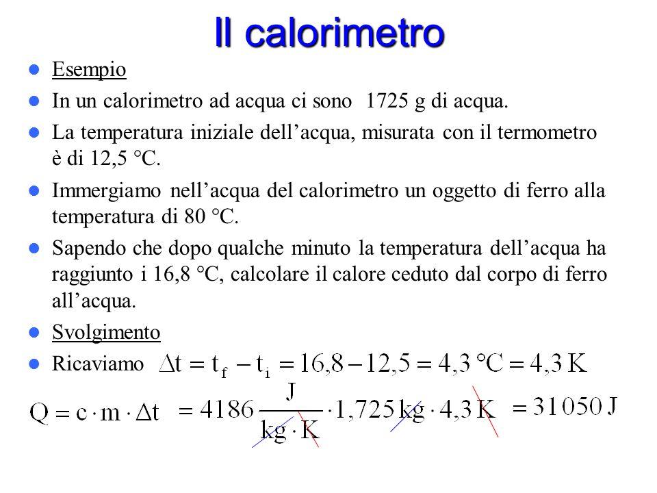 Il calorimetro Esempio